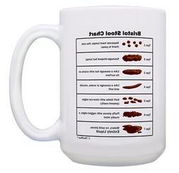 Funny Nurse Gifts for Women Bristol Stool Chart Nurse 15oz C
