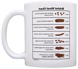 Graduation Gifts for Nurses Bristol Stool Chart Mug Coffee M