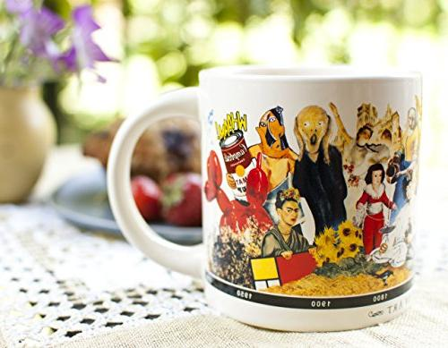 Brief History of Coffee Greatest Masterpieces From Da Gift