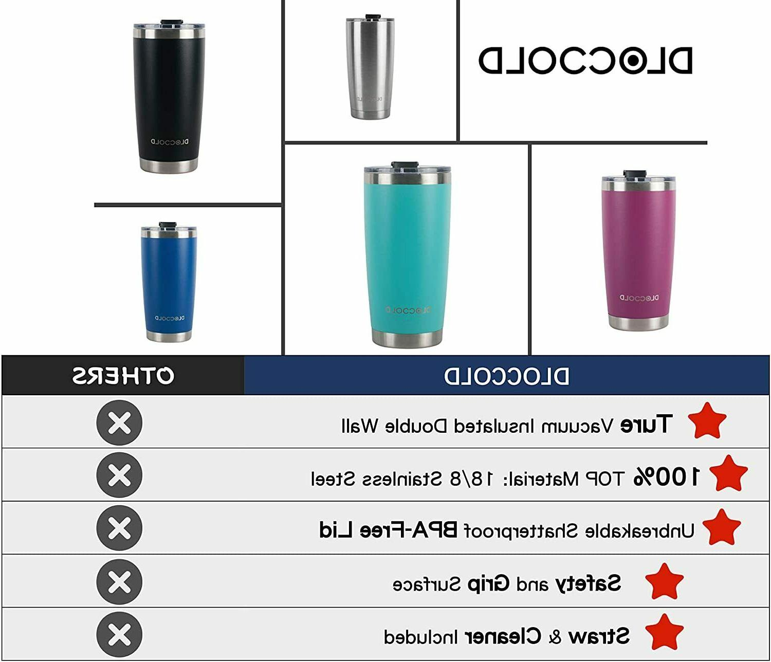 DLOCCOLD Wall Steel Insulated Travel