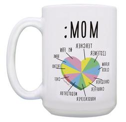Mothers Day Gift Set Mom Heart Pie Chart Birthday Gifts 15oz
